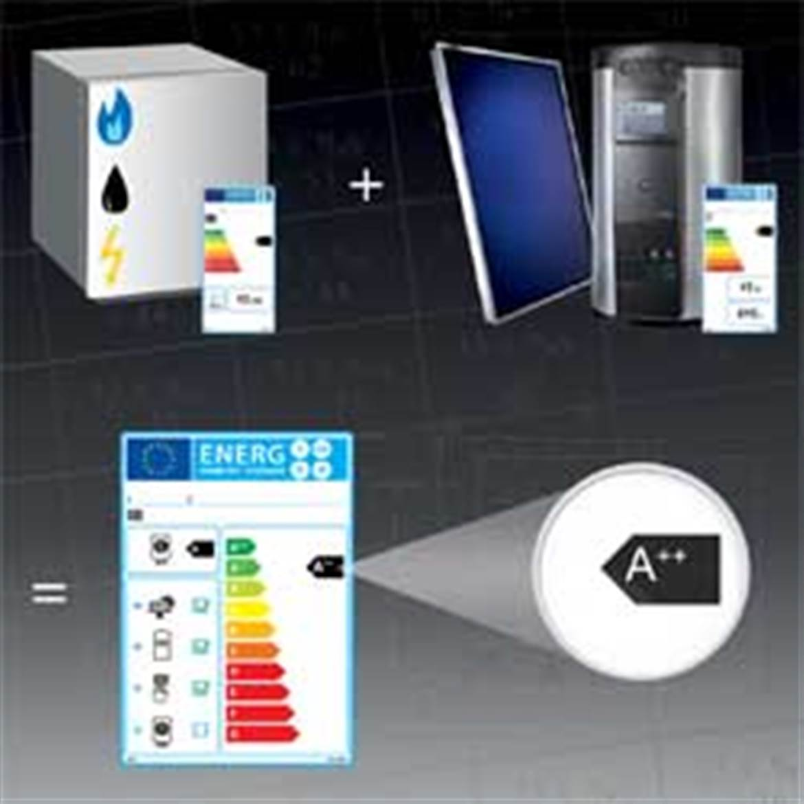 ErP Label for heating systems Oventrop #AE1D23