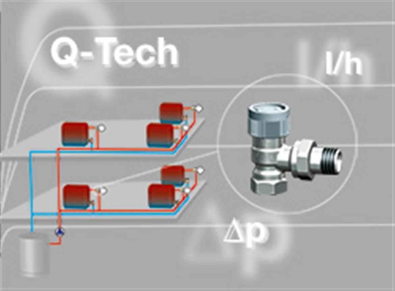 Oventrop - Automatischer Hydraulischer Abgleich mit Q-Tech ...