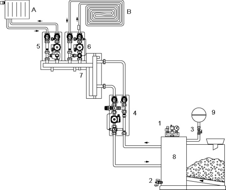 Temperatura Caldaia Impianto A Pavimento schemi impianti - oventrop
