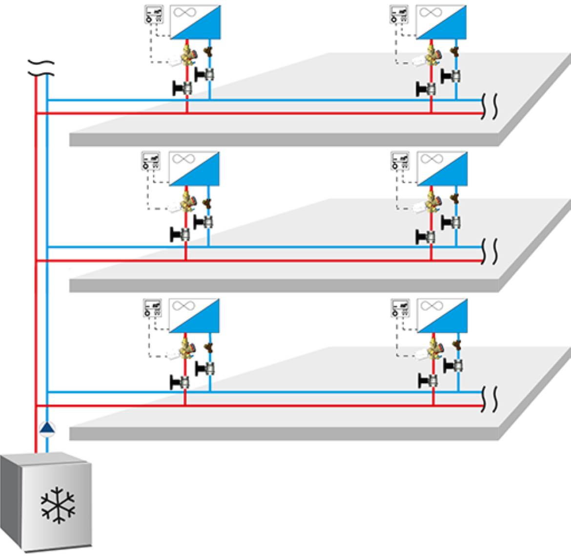 Cooling system with fan coils with hydronic balancing