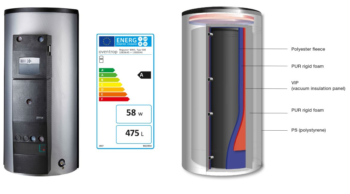 """Increased energy efficiency with A label"" – The new energy storage centre ""Regucor WHS"" type 500"